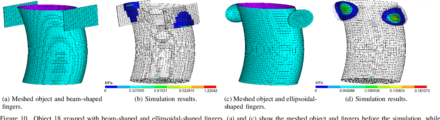 Figure 2 for Non-Planar Frictional Surface Contacts: Modeling and Application to Grasping