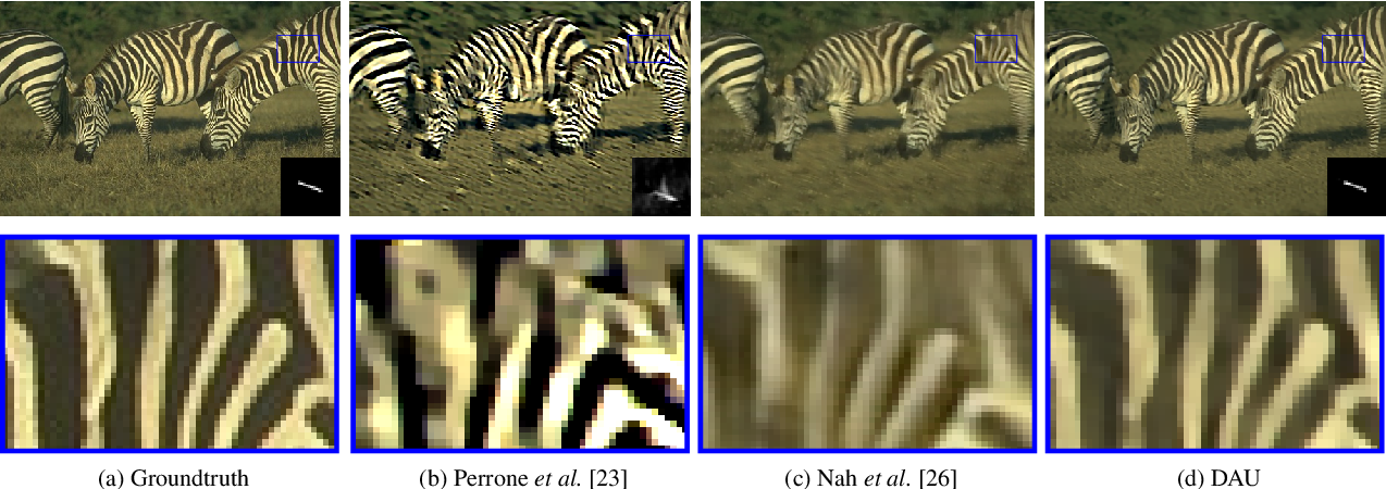 Figure 4 for An Algorithm Unrolling Approach to Deep Image Deblurring