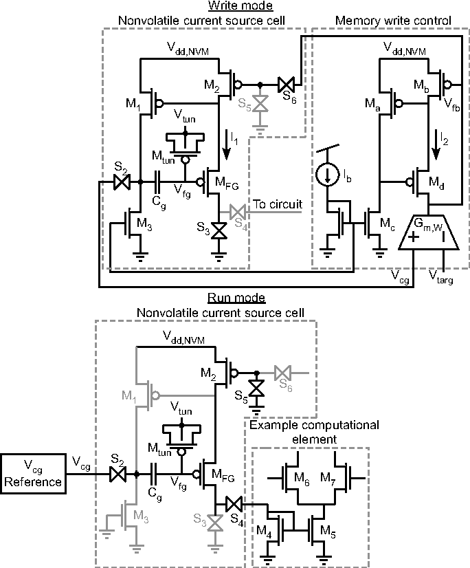 a low power field programmable analog array for wireless sensing Basic Electronic Circuits a low power field programmable analog array for wireless sensing semantic scholar