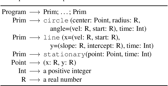 Figure 2 for Hierarchical Motion Understanding via Motion Programs