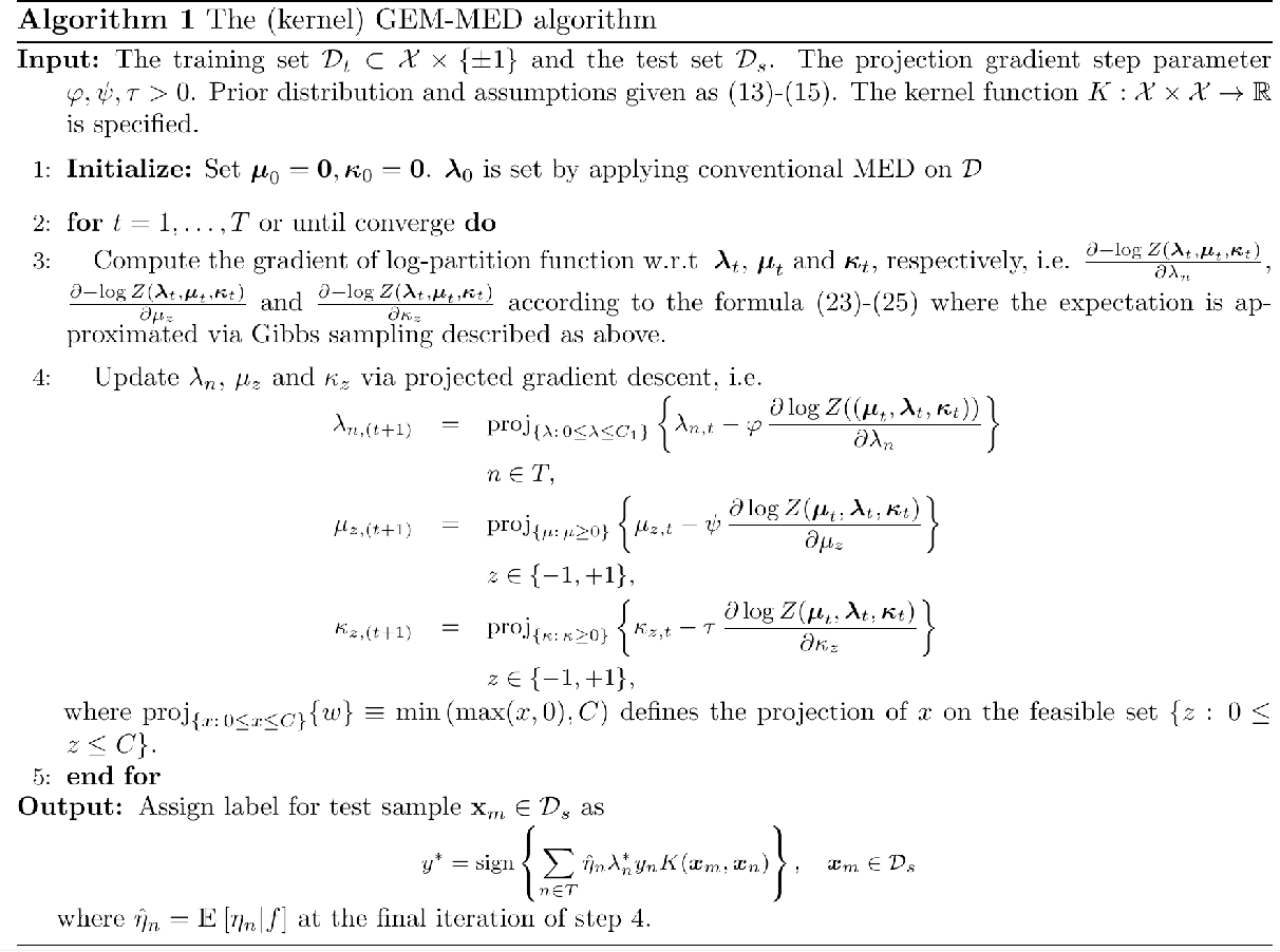 Figure 4 for Robust training on approximated minimal-entropy set