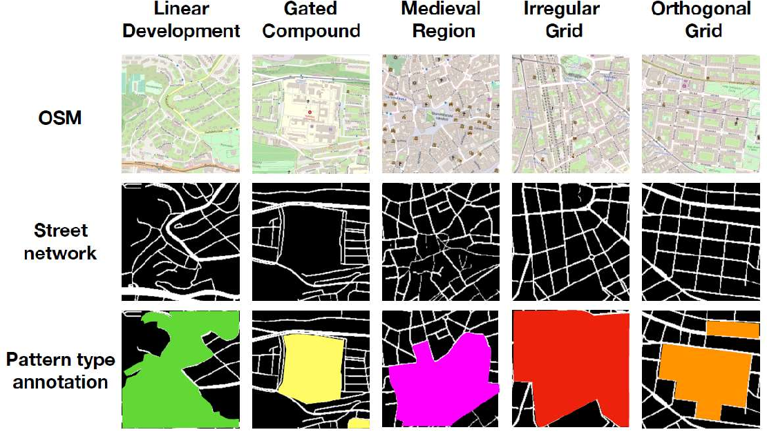 Figure 2 for Incorporating planning intelligence into deep learning: A planning support tool for street network design