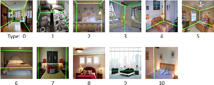 Figure 1 for Edge-Semantic Learning Strategy for Layout Estimation in Indoor Environment