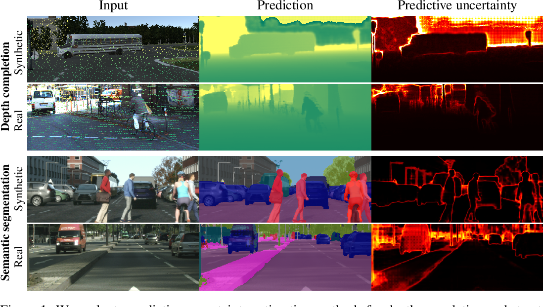 Figure 1 for Evaluating Scalable Bayesian Deep Learning Methods for Robust Computer Vision