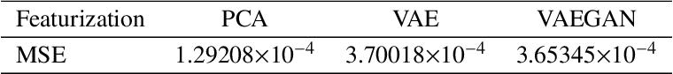 Figure 2 for Airfoil GAN: Encoding and Synthesizing Airfoils forAerodynamic-aware Shape Optimization