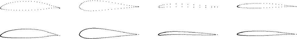 Figure 1 for Airfoil GAN: Encoding and Synthesizing Airfoils forAerodynamic-aware Shape Optimization