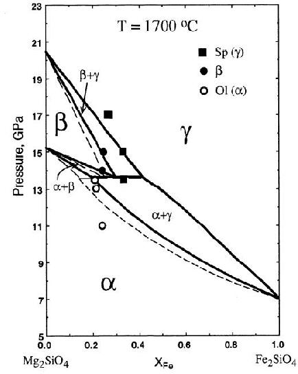 figure 1 14 diagramme de phases pour l'isotherme � 1700�c dans le syst�me
