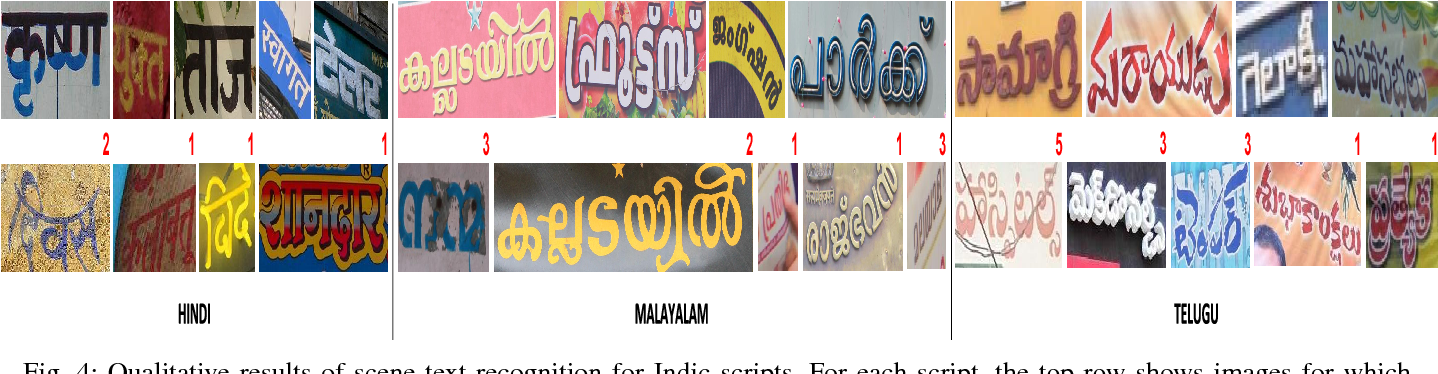 Figure 4 for Benchmarking Scene Text Recognition in Devanagari, Telugu and Malayalam