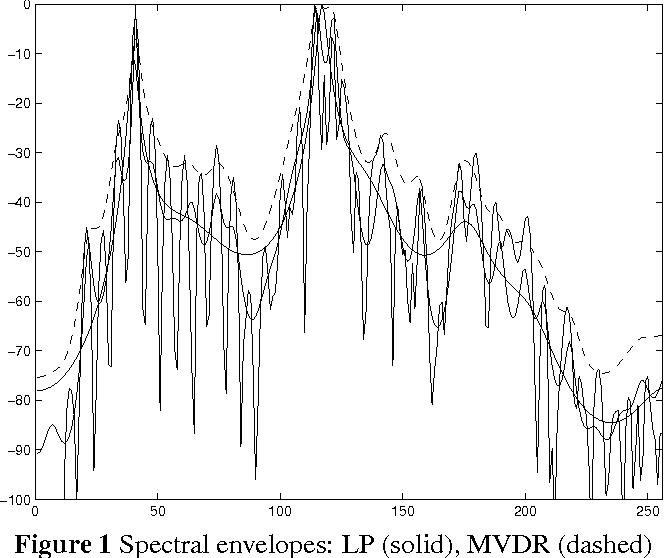Figure 1 from Perceptual MVDR-based cepstral coefficients