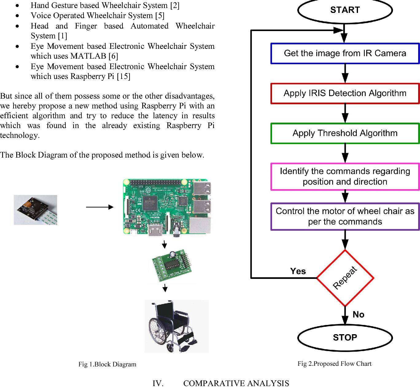 Iris Movement Based Wheel Chair Control Using Raspberry Pi A State Model B Block Diagram Figure 2 Explore Further 3