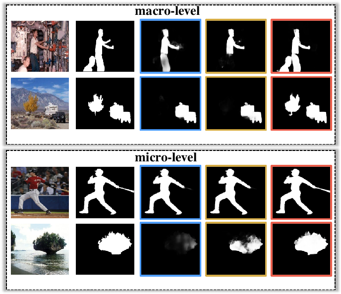 Figure 1 for Salient Object Detection via Integrity Learning