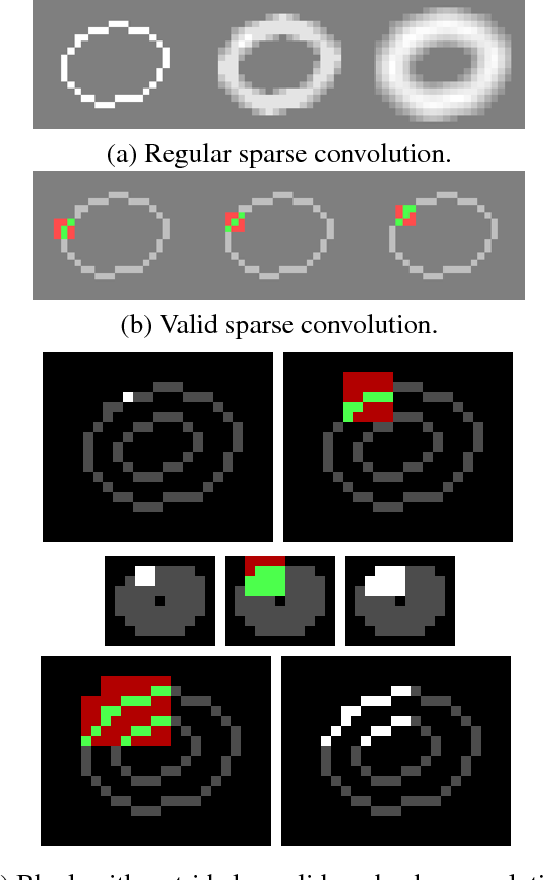Figure 1 for Large-Scale 3D Shape Reconstruction and Segmentation from ShapeNet Core55