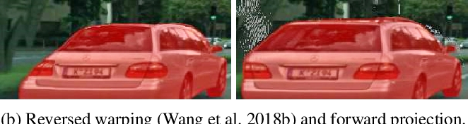 Figure 1 for Learning Monocular Depth in Dynamic Scenes via Instance-Aware Projection Consistency