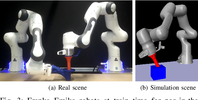Figure 3 for Residual Feedback Learning for Contact-Rich Manipulation Tasks with Uncertainty