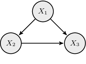 Figure 4 for A Primer on Causal Analysis