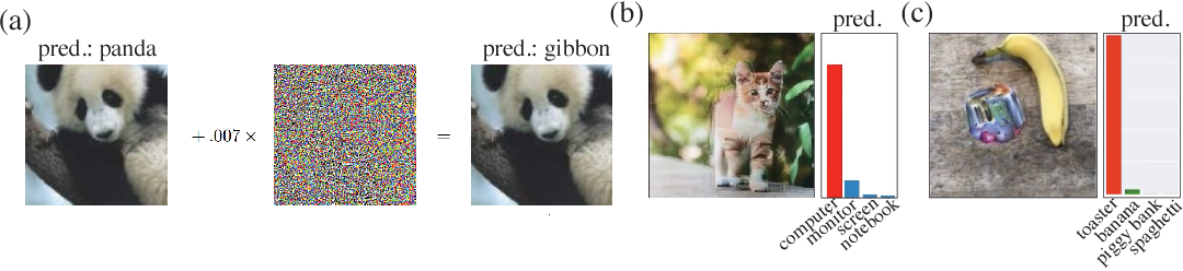 Figure 1 for Adversarial Examples that Fool both Computer Vision and Time-Limited Humans