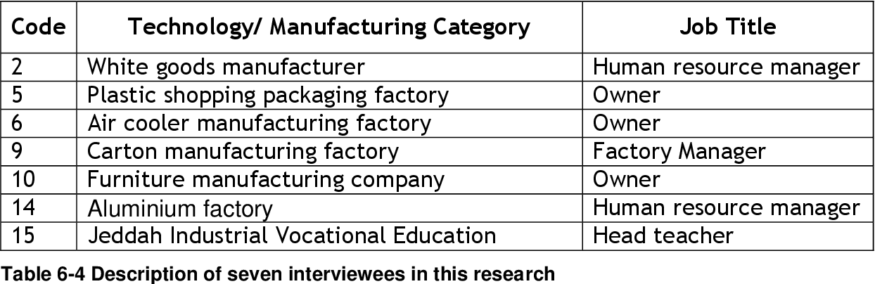 PDF] A skills gap between industrial education output and