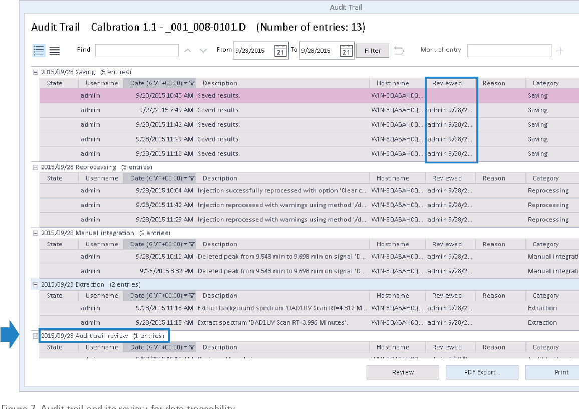 PDF] Automated Targeted Screening of Leachables in