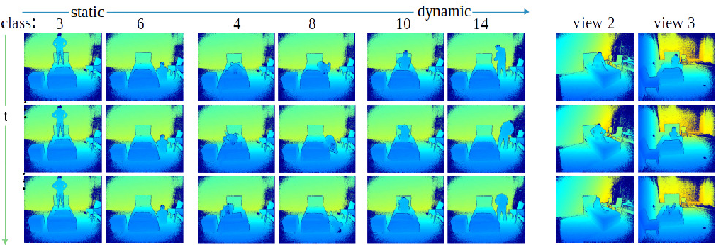 Figure 3 for Kinematic-Layout-aware Random Forests for Depth-based Action Recognition