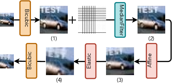 Figure 4 for The Hidden Vulnerability of Watermarking for Deep Neural Networks