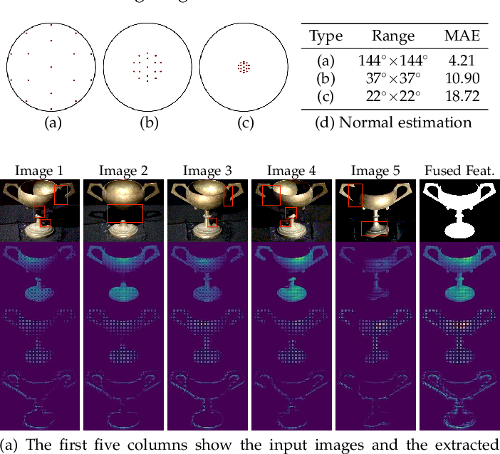 Figure 4 for Deep Photometric Stereo for Non-Lambertian Surfaces