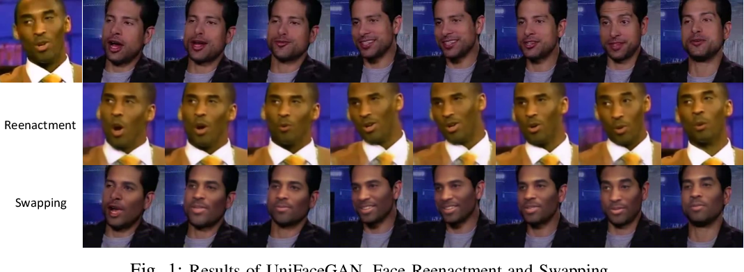 Figure 1 for UniFaceGAN: A Unified Framework for Temporally Consistent Facial Video Editing