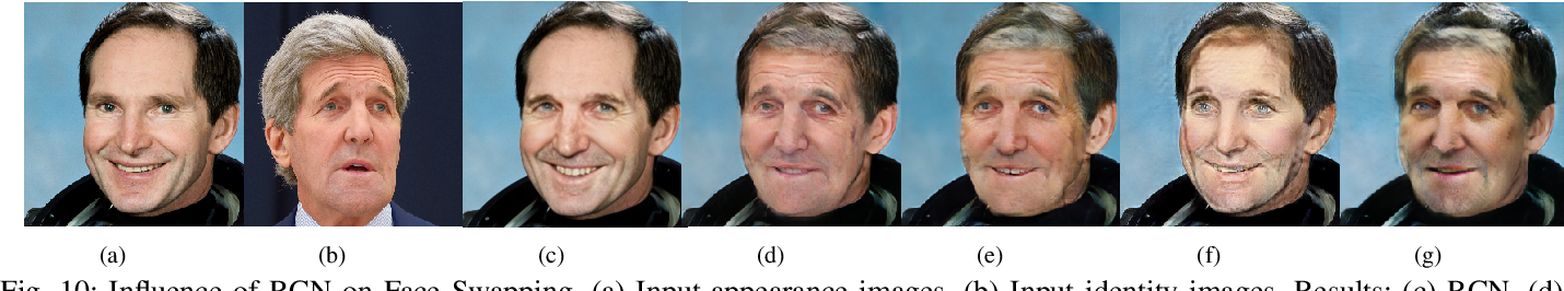 Figure 2 for UniFaceGAN: A Unified Framework for Temporally Consistent Facial Video Editing