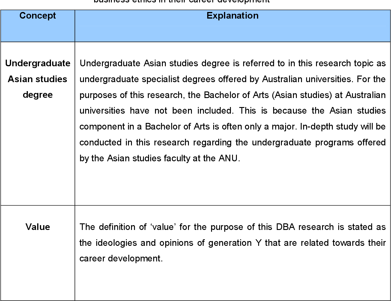 Human Capital Management Asian Studies And Generation Y S Value Of