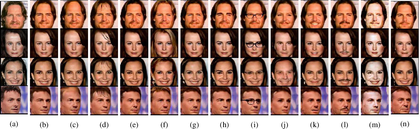 Figure 4 for LR-to-HR Face Hallucination with an Adversarial Progressive Attribute-Induced Network