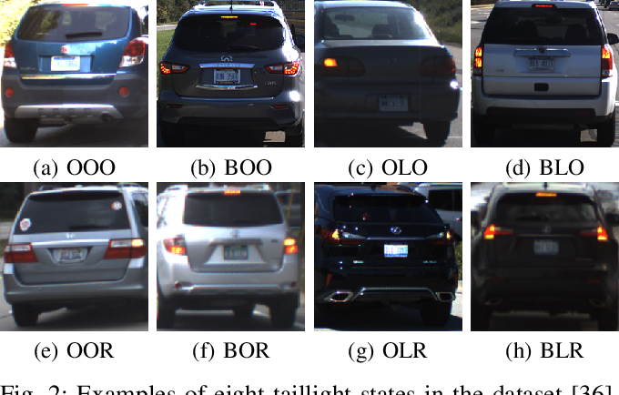 Figure 2 for An Attention-based Recurrent Convolutional Network for Vehicle Taillight Recognition
