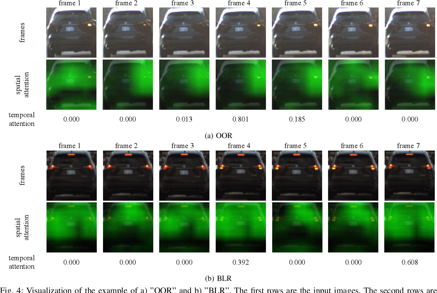 Figure 4 for An Attention-based Recurrent Convolutional Network for Vehicle Taillight Recognition