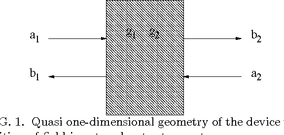 FIG. 1. Quasi one-dimensional geometry of the device with definition of field input and output operators.