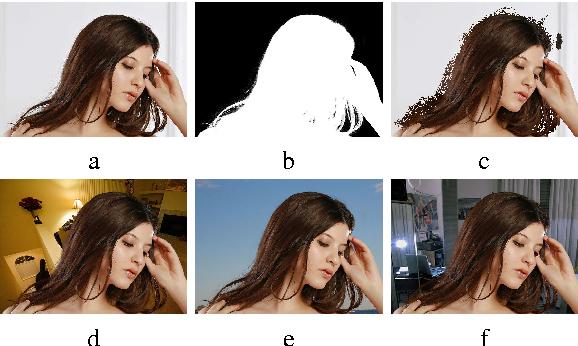 Figure 3 for Deep Image Matting