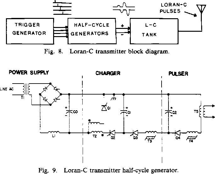 current developments in loran c semantic scholar loran-c history loran c block diagram #37
