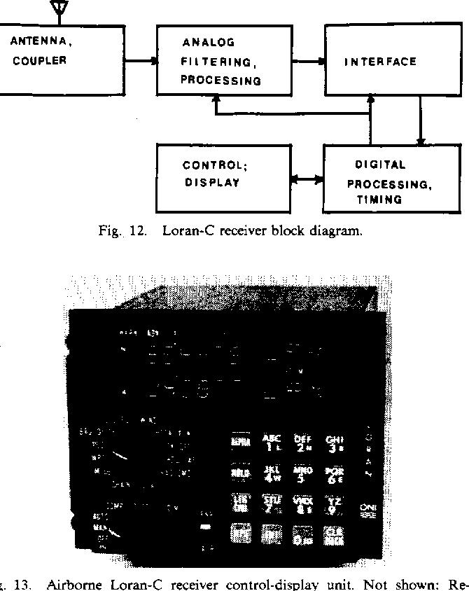 loran-c receiver block diagram