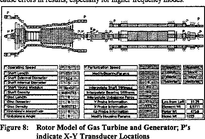 PDF] Vibration Measurement Techniques on an Industrial Gas