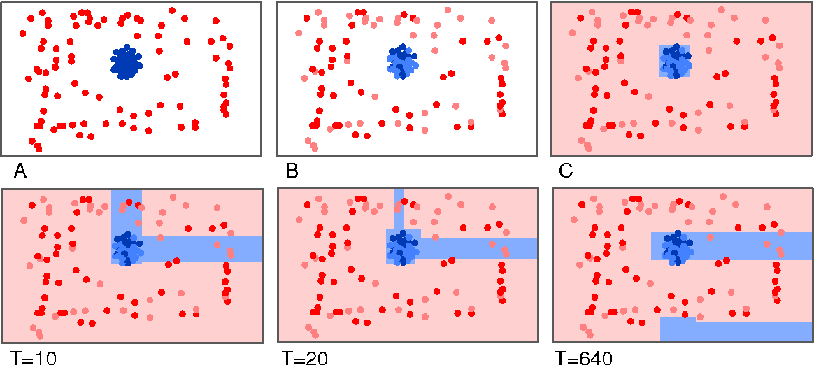 Figure 1 for Training a Large Scale Classifier with the Quantum Adiabatic Algorithm