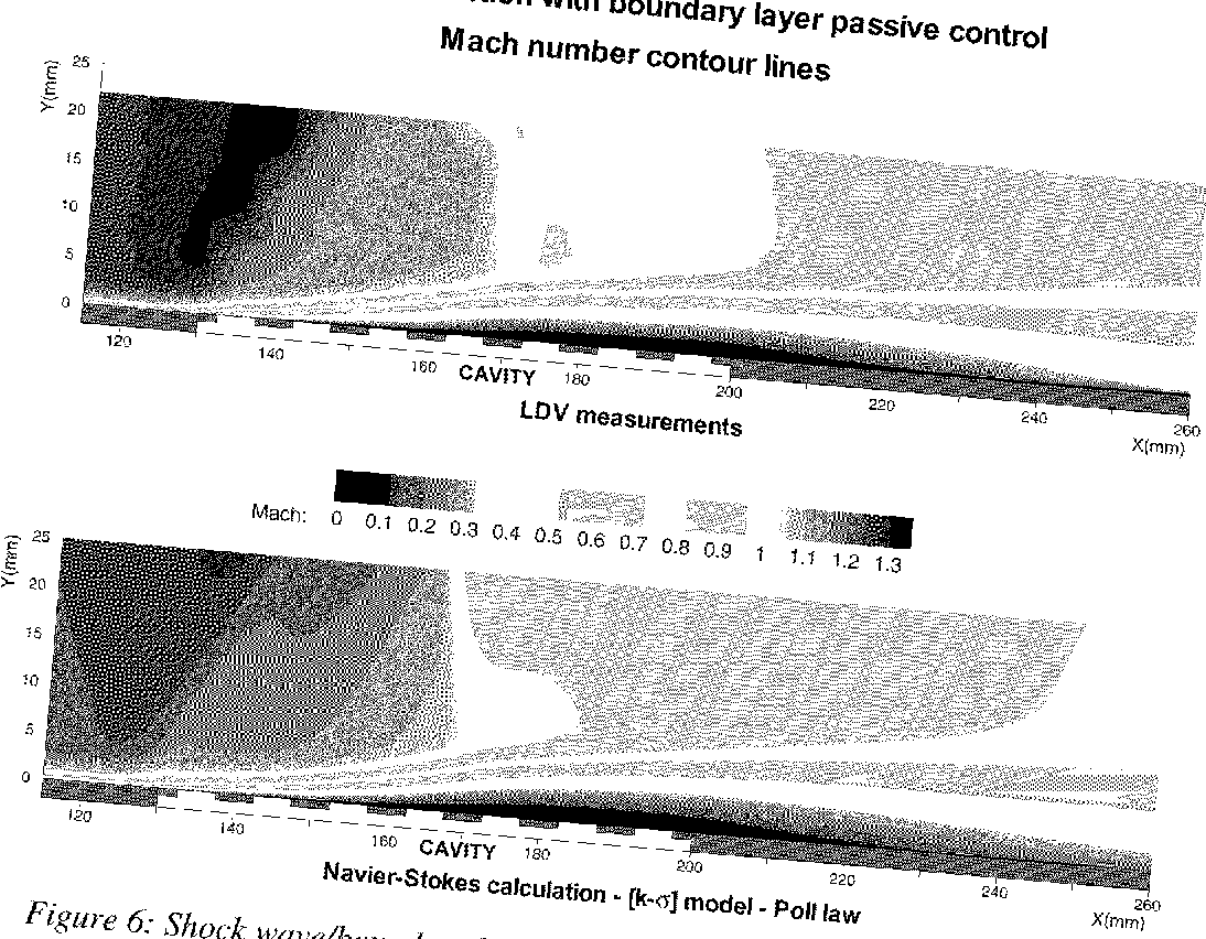 Figure 6: Shock wave/boundaty layer interaction with passive control. Mach number contours: confrontation betVeen experiment and Navier-Stokes calculation