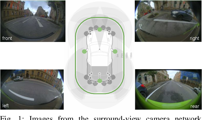Figure 1 for Trained Trajectory based Automated Parking System using Visual SLAM