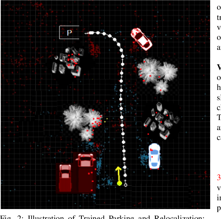 Figure 2 for Trained Trajectory based Automated Parking System using Visual SLAM