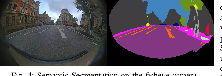 Figure 4 for Trained Trajectory based Automated Parking System using Visual SLAM