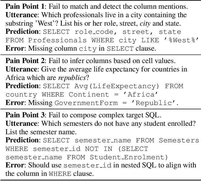 Figure 1 for Learning Contextual Representations for Semantic Parsing with Generation-Augmented Pre-Training