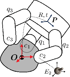 Figure 1 for Real-Time Grasp Planning for Multi-Fingered Hands by Finger Splitting