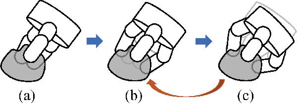 Figure 3 for Real-Time Grasp Planning for Multi-Fingered Hands by Finger Splitting