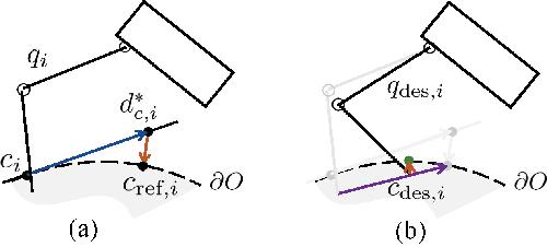 Figure 4 for Real-Time Grasp Planning for Multi-Fingered Hands by Finger Splitting