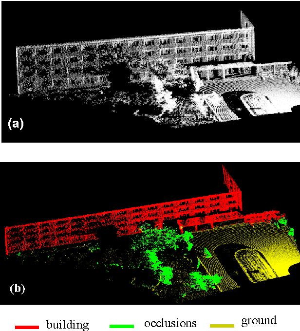 Automatic global registration of multiple 3D data sets from outdoor