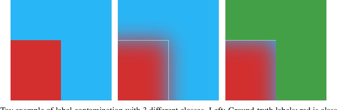 Figure 3 for ClassMix: Segmentation-Based Data Augmentation for Semi-Supervised Learning