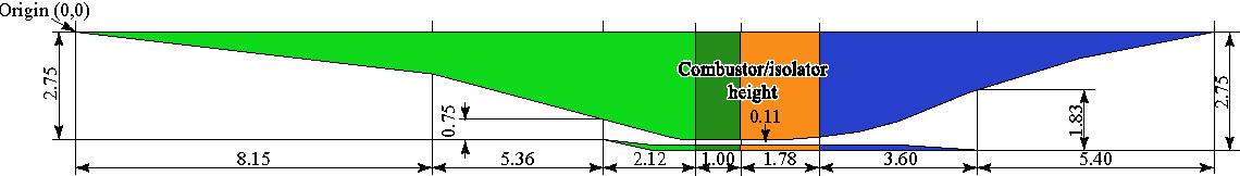 PDF] Multidisciplinary Optimization of the Fuel Consumption