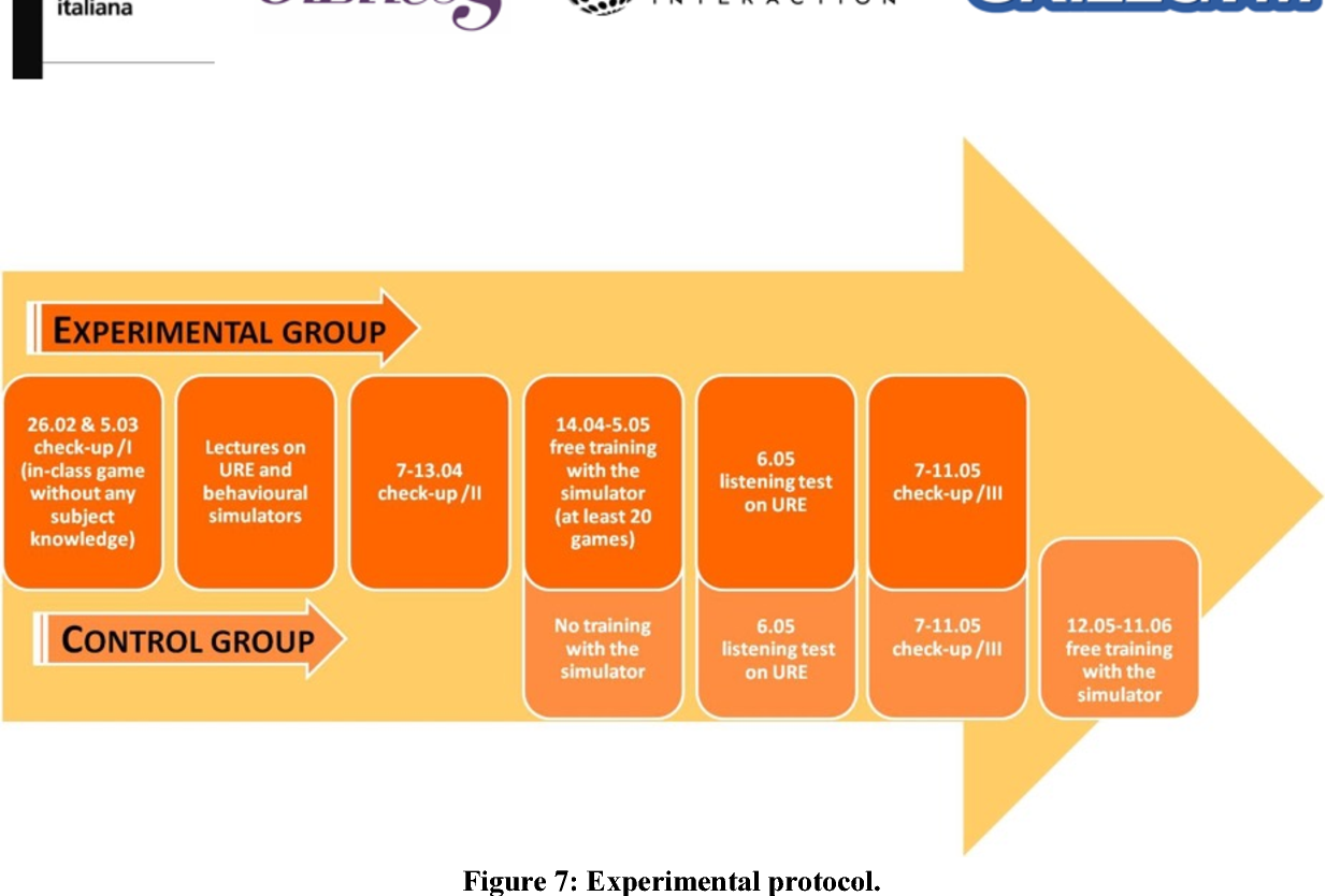 Figure 7 from ! A LifeLike and Groupe Bizness experience to