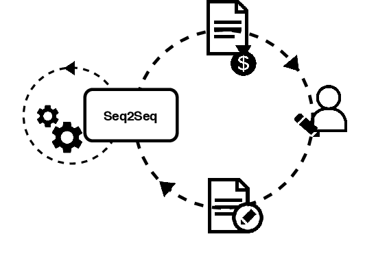 Figure 1 for Self-Regulated Interactive Sequence-to-Sequence Learning
